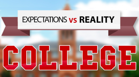 Expectations versus Reality: Life After High School