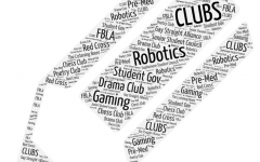 Clubs of LHS