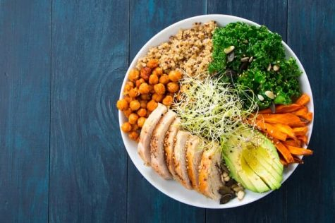 A Healthy Eating Plate
